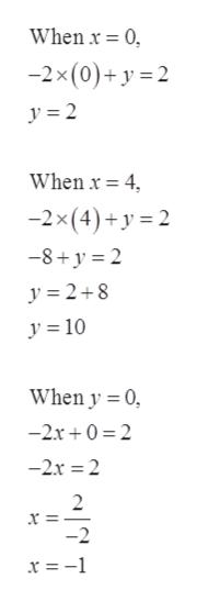 When x 0 -2x (0)+y 2 y 2 When x = 4 -2x (4)+y 2 -8+y 2 y 2+8 y 10 When y 0 -2r0 2 -2x 2 2 x = -2 x = -1