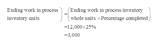 Ending work in process inventory whole units xPercentage completed Ending work in process inventory units =12,000x25% 3,000