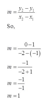 2-y1 m So 0-1 -2-(-1) -1 m -21 -1 -1 m 1