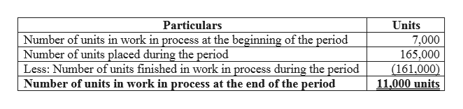 Units Particulars Number of units in work in process at the beginning of the period Number of units placed during the period Less: Number of units finished in work in process during the period Number of units in work in process at the end of the period 7,000 165,000 (161.000) 11,000 units