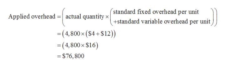 'standard fixed overhead per unit Applied overhead =| actual quantity x +standard variable overhead per unit =(4,800x (S4+S12)) = (4,800x $16) =$76,800