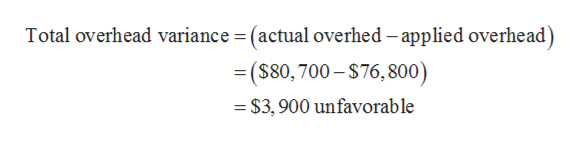 (actual overhed - applied overhead) = ($80,700-$76,800) Total overhead variance =$3,900 unfavorab le