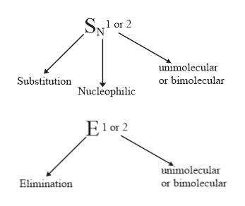 S1 or 2 unimolecular or bimolecular Substitution Nucleophilic E1 or 2 unimolecular Elimination or bimolecular