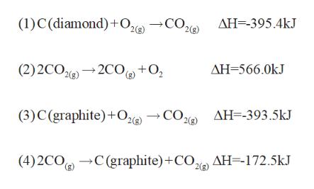 (1)C(diamond)+O2 Co, AH-395.4kJ (2)2CO 2)2CO+O AH-566.0kJ (3)C (graphite)+O29--Co, AH -393.5kJ (4)2CO Cgraphite)+CO 2 AH=-172.5kJ