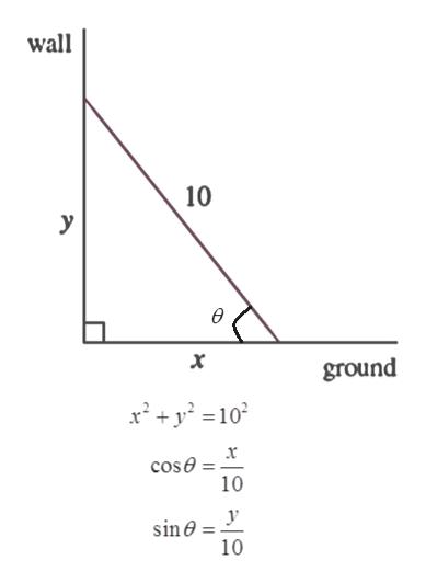 wall 10 у x ground x cose 10 у sine 10