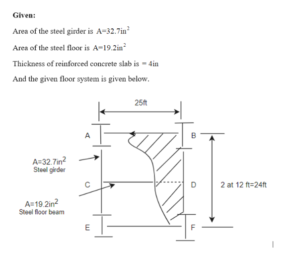 Given: Area of the steel girder is A=32.7in2 Area of the steel floor is A=19.2in2 Thickness of reinforced concrete slab is 4in And the given floor system is given below 25ft B A=32.7in2 Steel girder 2 at 12 ft-24ft D A=19.2in2 Steel floor beam E LL