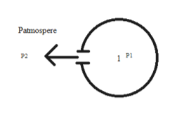 Patmospere P2 1 P