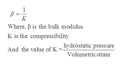 K Where, Bis the bulk modulus K is the compressibility = hydrostatic pressure Volumetric strain And the value of