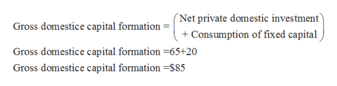 Net private domestic investment Consumption of fixed capital Gross domestice capital formation = Gross domestice capital formation =65+20 Gross domestice capital formation -$85