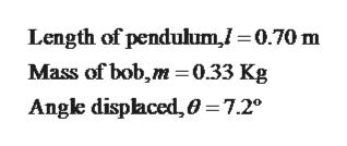Length of pendulum, 0.70 m Mass of bob,m0.33 Kg Angle displaced,0=7.2°