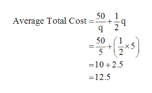50 1 Average Total Cost 2 50 5 10+2.5 =12.5