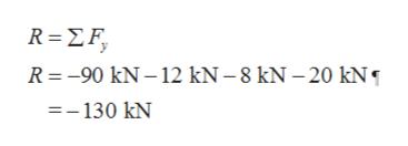 R=Σ. R -90 kN -12 kN-8 kN -20 KN =-130 kN