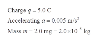 Charge q 5.0 C Accelerating a = 0.005 m/s2 Mass m 2.0 mg 2.0 x 10 kg