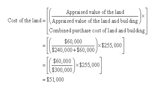 Appraised value of the land Cost of the land L| Appraised value of the land and buil ding Combined purchase cost of land and building $60,000 x $255, 000 $240,000+$60,000 $60,000 x$255,000 $300,000 = $51,000