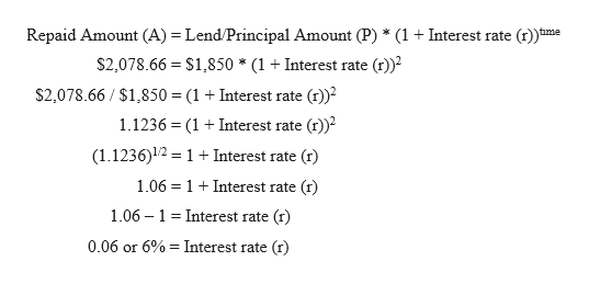 (1)t Repaid Amount (A) Lend/Principal Amount (P) * (1 + Interest rate fime $2,078.66 $1,850 * (1 + Interest rate ()) $2,078.66 $1,850 (1Interest rate (t) () (1Interest rate 1.1236 (1.1236)12 1 +Interest rate () 1.06 1Interest rate (r) 1.06 1 Interest rate (r) 0.06 or 6% Interest rate (r)