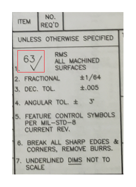 NO. ITEM REQ'D UNLESS OTHERWISE SPECIFIED RMS ALL MACHINED SURFACES 63/ 1/64 2. FRACTIONAL 3. DEC. TOL t.005 4. ANGULAR TOL.±3 5. FEATURE CONTROL SYMBOLS PER MIL-STD-8 CURRENT REV 6. BREAK ALL SHARP EDGES & CORNERS, REMOVE BURRS. 7. UNDERLINED DIMS NOT TO SCALE