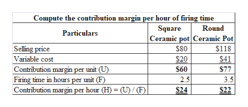 Compute the contribution margin per hour of firing time Square Ceramic pot Ceramic Pot Round Particulars Selling price $80 $118 $41 Variable cost $20 $60 Contribution margin per unit (U) Firing time in hours per unit (F) Contribution margin per hour (H) $77 2.5 3.5 (U) (F) $22 $24
