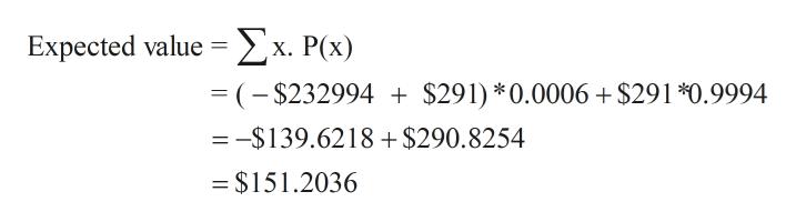 Σx. Ρ(3) = ( - $232994 + $291)*0.0006 + $291 *0.9994 Expected value }; X. P(x) =-$139.6218+ $290.8254 =$151.2036