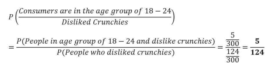 Consumers are in the age group of 18 24v P Disliked Crunchies 5 P(People in age group of 18 24 and dislike crunchies) 5 300 124 P(People who disliked crunchies) 124 300