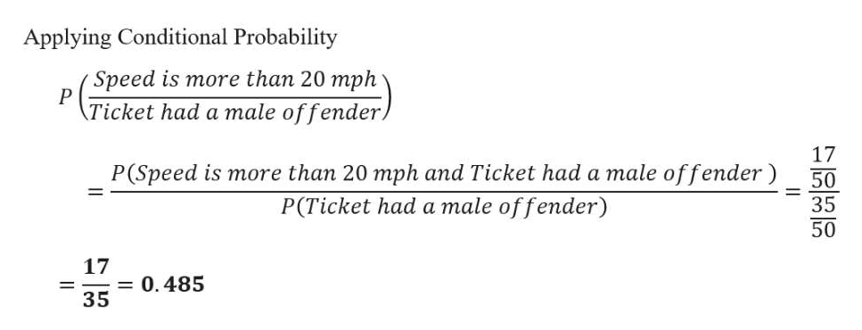 Applying Conditional Probability Speed is more than 20 mph P Ticket had a male offender) 17 P(Speed is more than 20 mph and Ticket had a male offender) 50 35 P(Ticket had a male offender) 50 17 0.485 35
