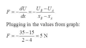 UB-U dU F = dr Х, — хд Plugging in the values from graph: 35 15 - 5 N 2 4 F =