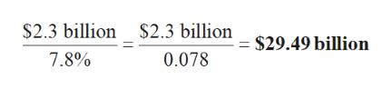 S2.3 billion S2.3 billion _ $29.49 billion 0.078 7.8%