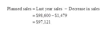 Planned sales Last year sales Decrease in sales =S98,600-S1,479 =S97,121