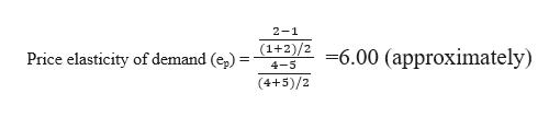 2-1 Price elasticity of demand (e,) = /2 =6.00 (approximately) 4-5 (4+5)/2