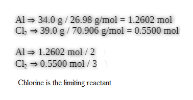 Al 34.0 g/ 26.98 g/mol 1.2602 mol Cl2 39.0 g/ 70.906 g/mol 0.5500 mol Al 1.2602 mol /2 Cl2 0.5500 mol/3 Chlorine is the limiting reactant