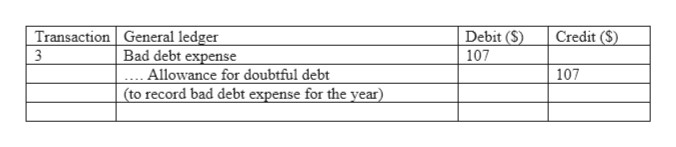 Debit (S) Credit ($) Transaction General ledger Bad debt expense .... Allowance for doubtful debt (to record bad debt expense for the year) 107 107