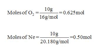 10g Moles of O2 16g/mol = 0.625mol 10g Moles of Ne20.180g/mol -=0.50mol