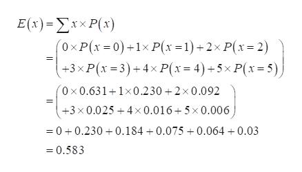 E(x) -Συχ P(x) '0xP(x0)1xP(x =1)+2x P(x 2) +3x P(x 3)+4x P(x= 4) +5xP(x= 5) 0x0.6311x0.2302 x 0.092 +3 x0.025 4x 0.016 5x0.006 =0 0.2300.184 +0.075 +0.064 +0.03 0.583