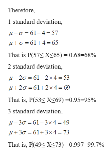 Therefore, 1 standard deviation, L-61-4= 57 La614= 65 That is P(57< X<65)= 0.68=68% 2 standard deviation, -20 61-2x4 = 53 +20 612x 4 69 That is, P(53X<69) =0.95-95% 3 standard deviation, -30 61-3x4= 49 30 61+3x 4 = 73 That is, P/49 X<73) -0.997=99.7%