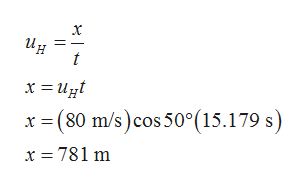 Hn t (80 m/s) cos 50°(15.179 s) x x = 781 m