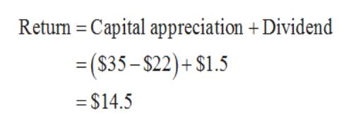 Return = Capital appreciation +Dividend -(S35-$22)+$1.5 =$14.5