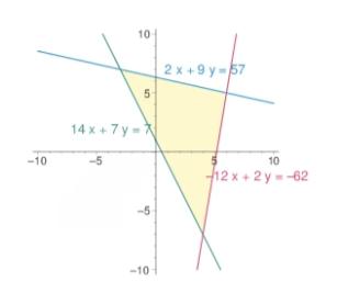 10 2x+9 y= 57 5 14 x+7y= 10 -10 -5 12 x+2y-62 10