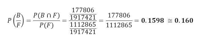 177806 Р(BП F) P(F) 177806 1917421 1112865 0. 1598 160 P 1112865 1917421