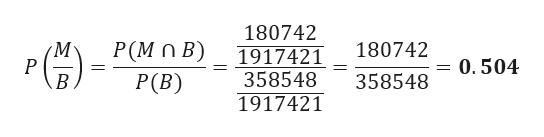 180742 1917421 358548 М P В Р(MП B) 180742 0.504 Р(B) 358548 1917421
