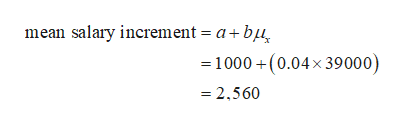 mean salary increment = a+ b =1000+(0.04 x 39000) =2,560