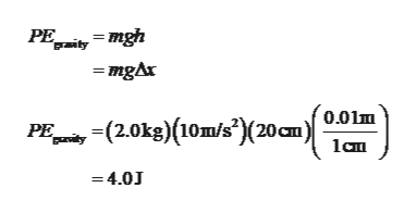PE ity mgAr '0.0lm -(2.0kg)(10m/s')(20Cm) PE lan -4.0J