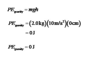 PE mgh -(2.0kg)(10m/s'0cm) PE =0J PE 0J