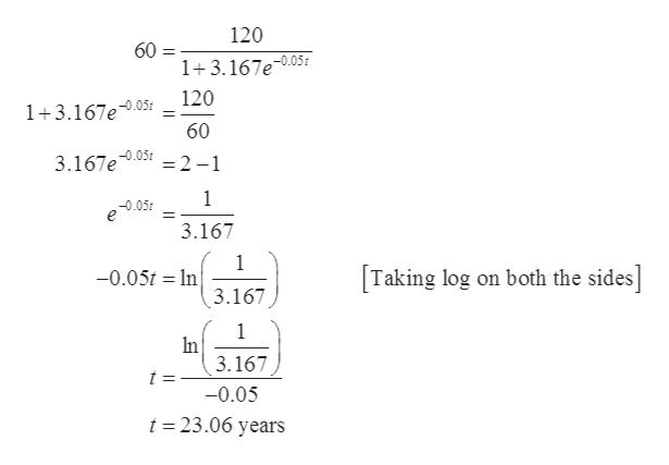 120 60 1+3.167e-0.05 120 1+3.167e0.05 60 =2-1 3.167e 0.05 1 3.167 1 -0.05t In Taking log on both the sides] 3.167 1 In 3.167 t = -0.05 t 23.06 years