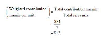 Weighted contributi on Total contribution margin margin per unit Total sales mix $81 7 -$12