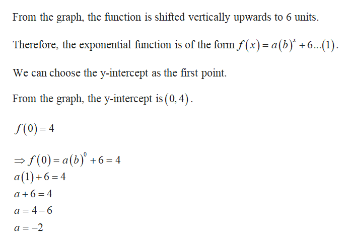 From the graph, the function is shifted vertically upwards to 6 units. Therefore, the exponential function is of the form f(x)= a(b) +6... (1) We can choose the y-intercept as the first point From the graph, the y-intercept is (0,4) f(0) 4 f(0) a(b)6 4 a(1)+6=4 a 6 4 a 4-6 a =-2