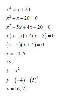 xx20 x2-x20 0 x2-5x4x-20 0 (x-5)+4(x-5)0 (x-5)(x+4) 0 x =-45 so y(-4).(5) y 16, 25