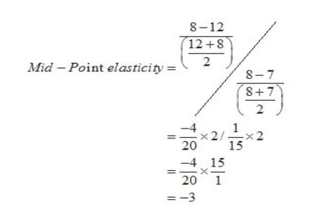 8-12 12 8 2 Mid -Point elasticity 8 7 8 7 2 1 x2/- x2 15 20 15 20 1 -3 I II