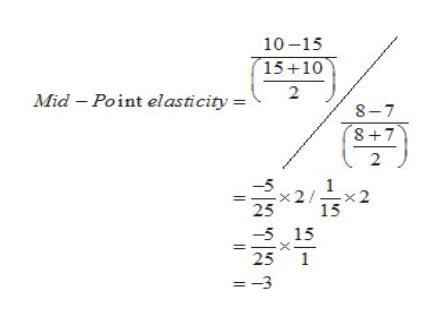 10-15 15 10 2 Mid - Point elasticity= 8-7 8 7 2 2/ x2 15 25 15 25 -3 I I