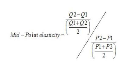 Q2-01 Q1+Q2 2 Mid -Point elasticity P2-P1 P1+P2 2