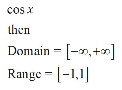coS x then Domain =0, + Range [-1,]