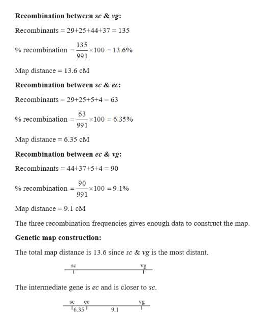 Answered: Construct a genetic map using the… | bartleby on world map distance, genetic distance race, linkage maps distance, cavalli-sforza genetic distance, heart map distance, genetic distance 1, genetic distance nei,